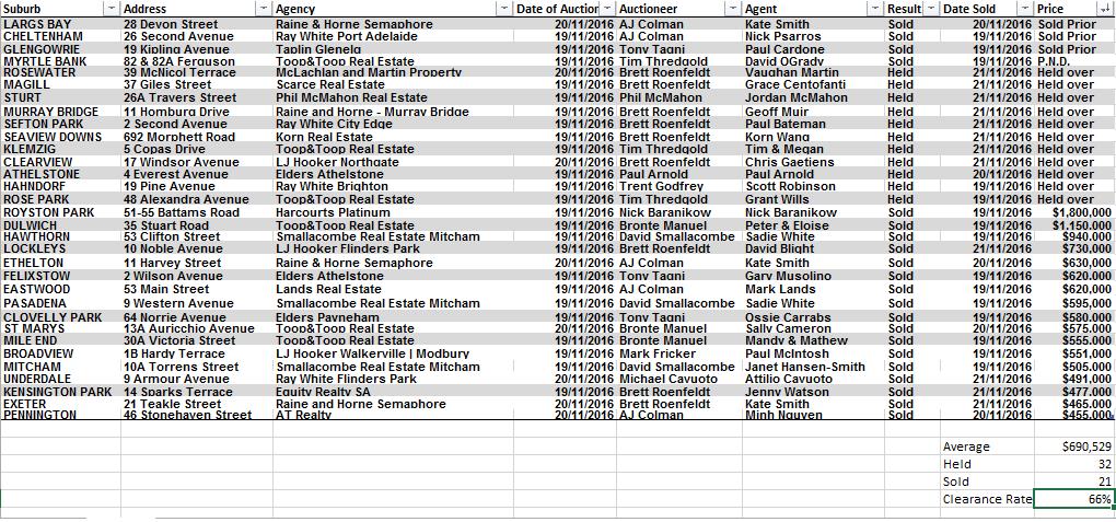 november-19-20-updated